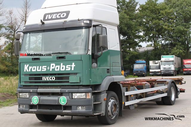1997 IVECO EuroTech MP 190 E 34 Truck over 7.5t Swap chassis photo