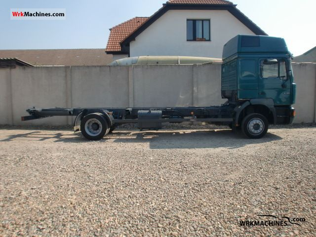 2000 MAN F 2000 19.364 Truck over 7.5t Roll-off tipper photo