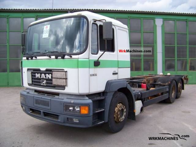 1999 MAN NG 263 Truck over 7.5t Swap chassis photo