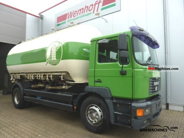 1999 MAN M 2000 L 280 Truck over 7.5t Food Carrier photo