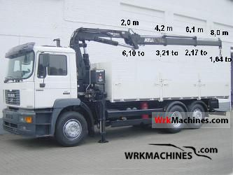1995 MAN F 2000 26.293 Truck over 7.5t Stake body photo